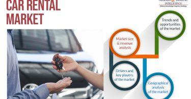Car Rental Industry