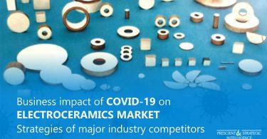 Electroceramics Market